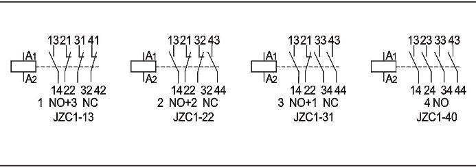 MRCl-1系列交流接触器主要用于交流50Hz(或60Hz)、额定工作电压至1000V,在AC-3使用类别下额定工作电压为380V时额定工作电流至475A的电路中,供远距离接通和分断电路或控制交流电动机的起动、停止、反转,并可与适当的热过载继电器组成电磁起动器,以保护可能发生过载。   产品符合GB14048.