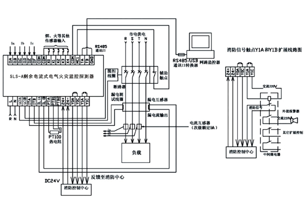 sls-a 剩余电流式电气火灾监控探测器