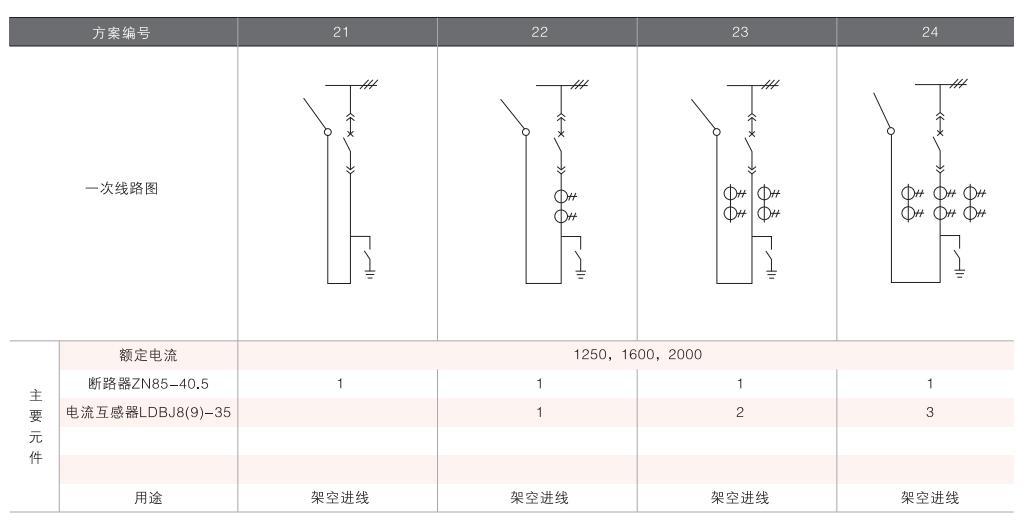 二次回路电气原理图及端子排列图;