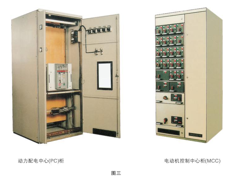 装置适用于发电厂、变电所、石油化工企业、厂矿企业、高屋建筑等低压配电系统的动力配电和电动机控制中心,电容补偿的电能转换分配与控制。 在大单机容量的发电机,大规模石化等行业的低压动力控制中心和电动机控制中心等电力使用场合时能满足与计算机接口的特殊需要。 本装置符合GB7251.