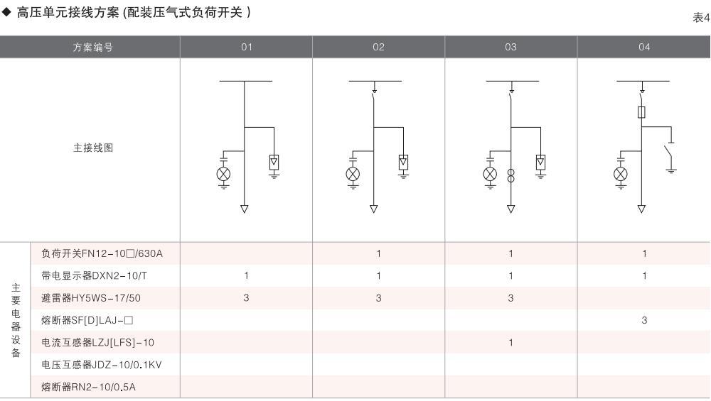 低压柜的接线方案均可选用,同时高压单元又可组合成环网型式等.